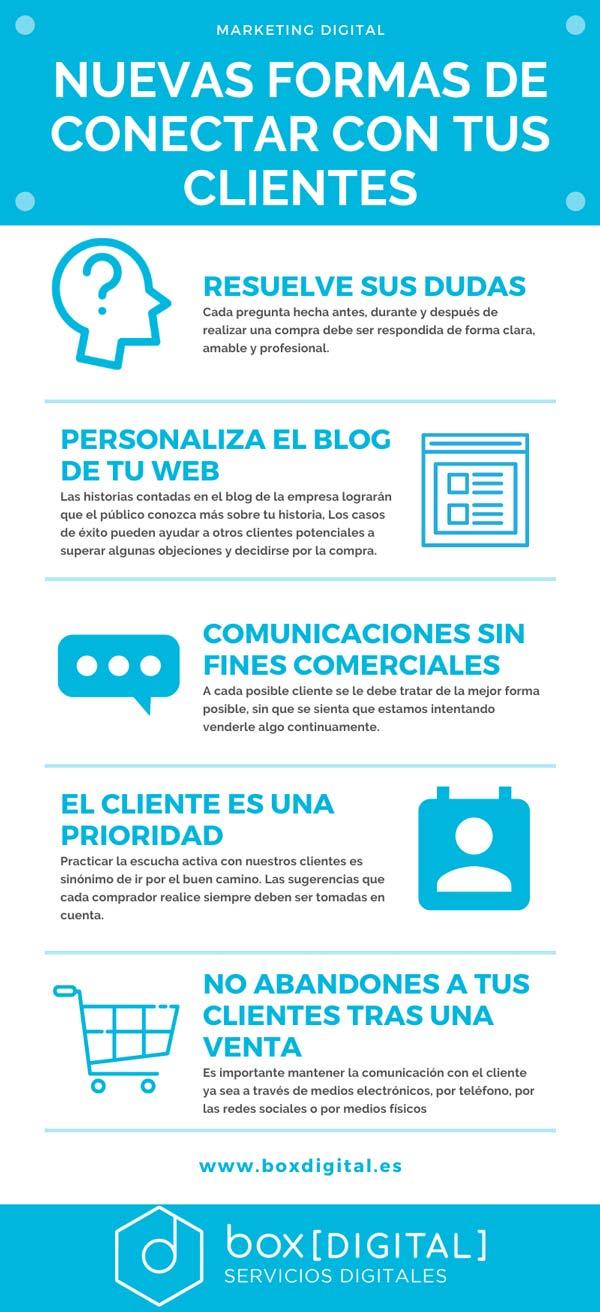 infografia-clientes